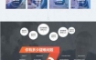 成人高考自考营销型百度竞价推广落地页织梦模板带WAP端dedecms