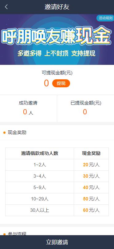 【有钱花】小额借贷网站系统最新修复版[带会员卡+佣金等功能]插图3