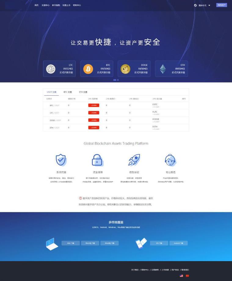 【转-未测】仿火币|区块链|虚拟数字货币交易所|BTC|OTC|币币交易|带充值区块插图