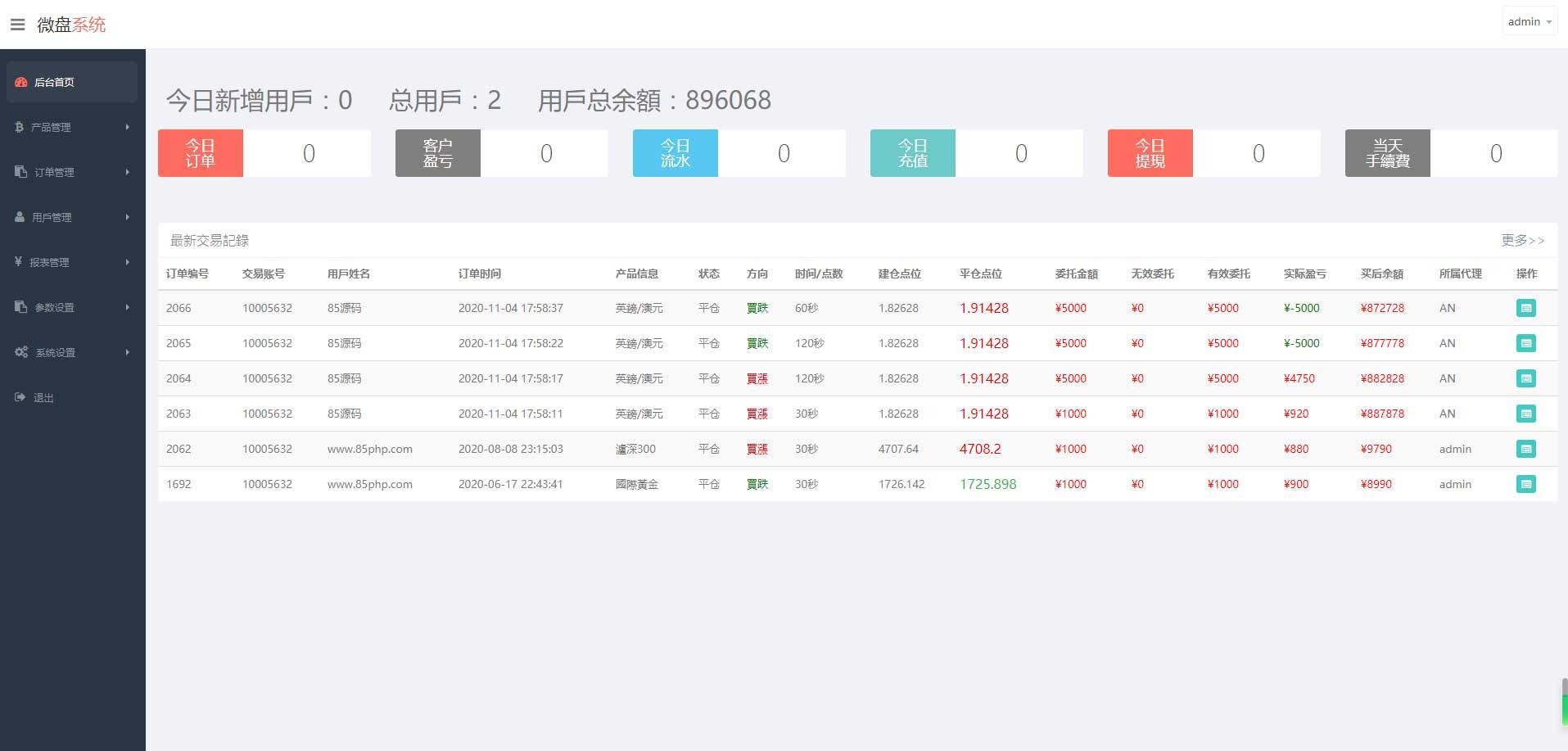 【繁体字微盘系统】USDT微交易时间盘+K线完整[已清后门+去除广告]插图2